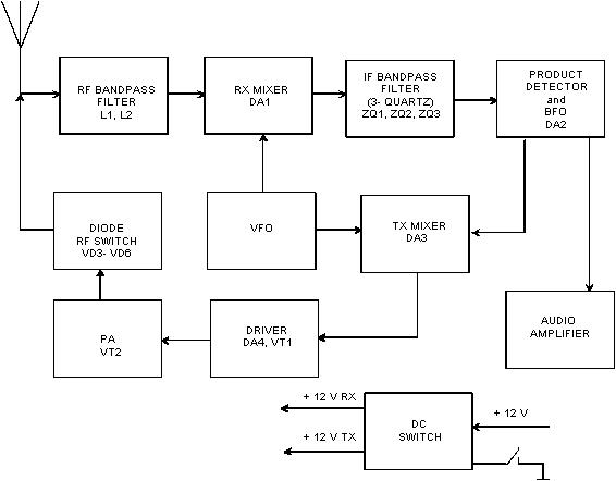 Experimental CW QRP Transceiver_008_p58